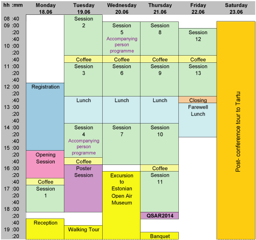 Programme at glance